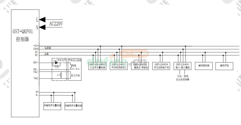 气体灭火系统接线图 当宁消防网