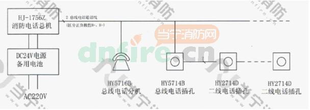 方案一:总线电话输出连接hy5716b总线电话分机或者hy5714b总线电话