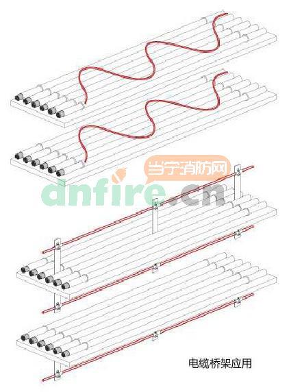 感温电缆火灾探测器安装的基本原则