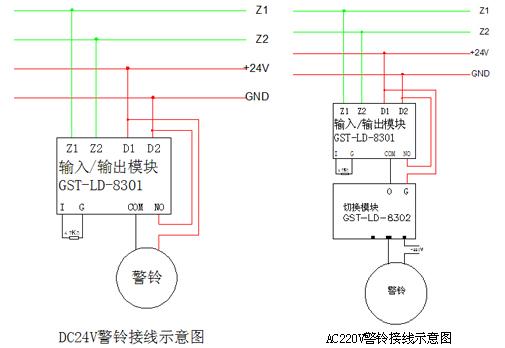 我们以海湾gst-ld-8301输入输出模块与gst-jl警铃的接线为例画了一个