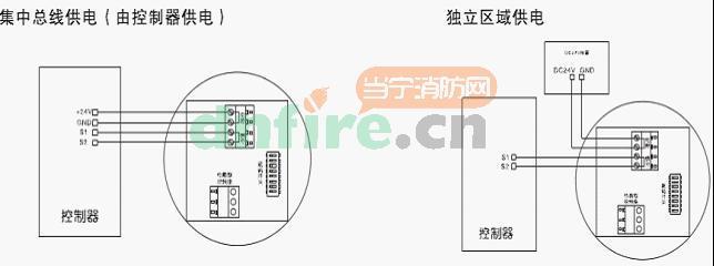 at0501ah点型可燃气体探测器结构特征与安装接线