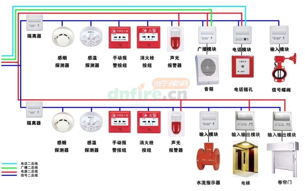 消防系统_消防系统图_消防喷淋系统图 - 随意贴