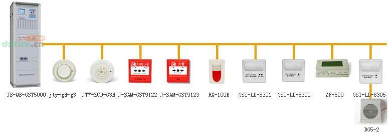 上海新式火灾报警系统:报警信号可发短信至手机