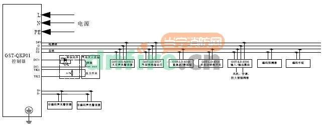 gst-qkp01气体灭火控制器 海湾gst-qkp01控制器- 当宁