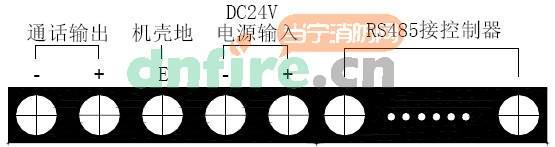 GST-TS-Z01A 型消防电话总机外形尺寸及结构示意图如图。     本消防电话总机采用标准插盘结构安装,其后部示意图如图。    其中系统内部接线:   机壳地:与机架的地端相接   DC24V电源输入:接DC24V   RS485接控制器:与火灾报警控制器相连接   系统外部接线:   通话输出:消防电话总线,与GST-LD-8304接口连接   布线要求:通话输出端子接线采用截面积≥1.