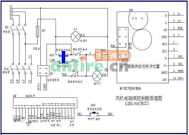③,flk,n,——接常开型交流220v电磁阀,其中,n为零线图片