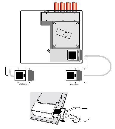 如何更换灰尘隔离器