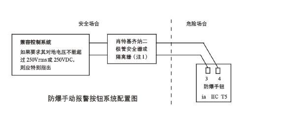 JTYB-LZ-1151EIS防爆型离子感烟探测器系统配置图