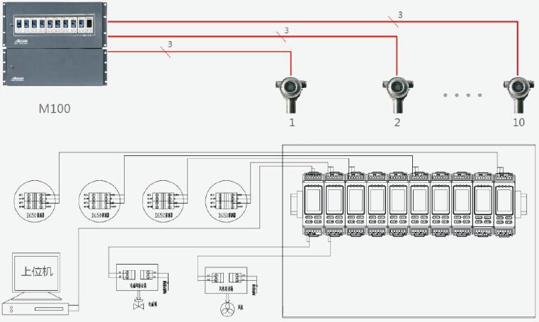 消防多线到控制器接线图