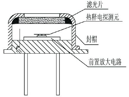 热释电传感器的结构