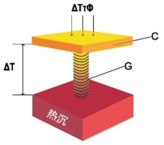 热释电传感器热学简化模型