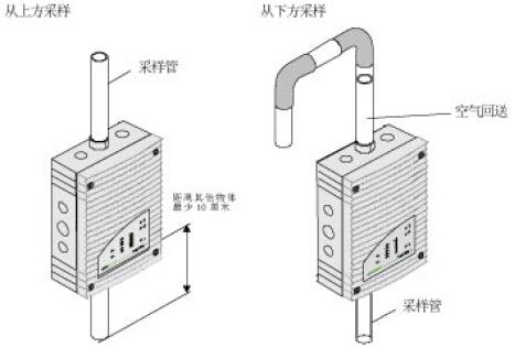 MICRO-SENS-RB吸气式感烟火灾探测器的安装图