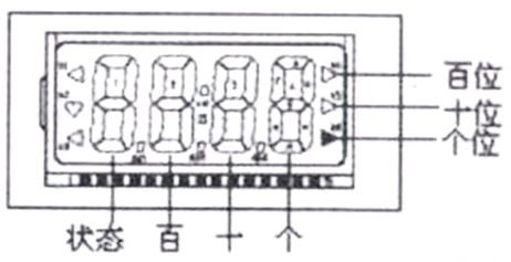 LD128EN-100电子编码器液晶指示说明