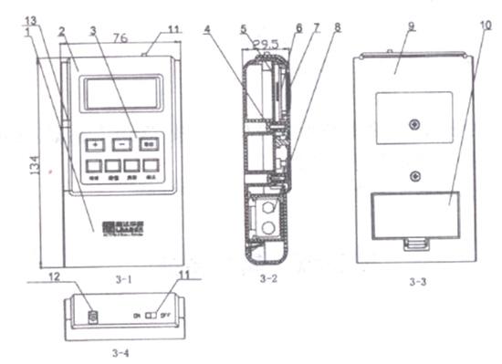 LD128EN-100电子编码器结构图