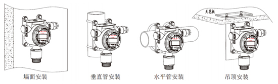 sl-d710点型可燃气体探测器端子接线图