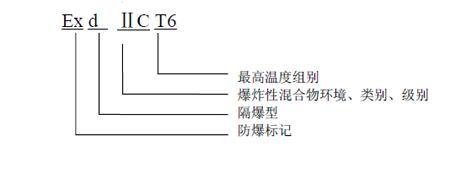 SL-D623点型红外火焰探测器防爆标志含义