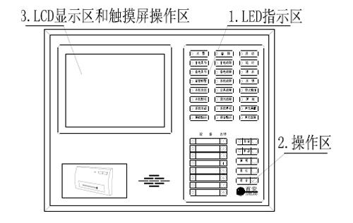 JB-TG-SL-M5000柜式火灾报警控制器(联动型)