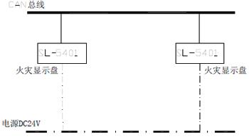 SL-5401火灾显示盘系统连接方式