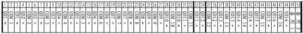 SL-5201多线联动控制盘端子图