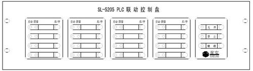 SL-5205PLC联动控制盘面板外形图