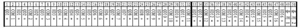 SL-5205PLC联动控制盘端子图