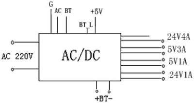 电路 电路图 电子 原理图 400_213