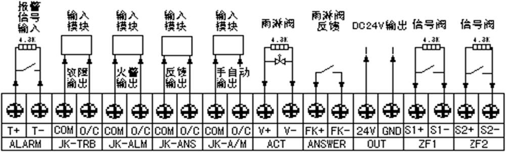 bk2100k雨淋阀就地控制箱系统接线图