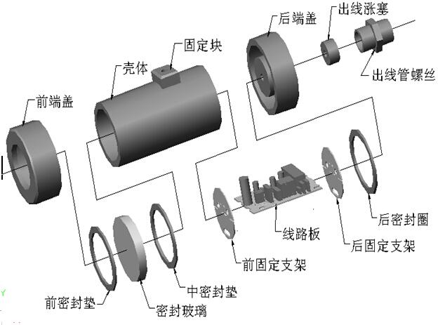 JTGB-UF-C35防爆红外火焰探测器(单波)装配示意图
