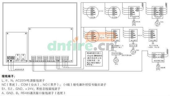 AEC2302a气体报警控制器接线示意图