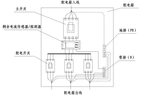 传感器安装在配电箱主开关出线处接法,也可装在上方入线处