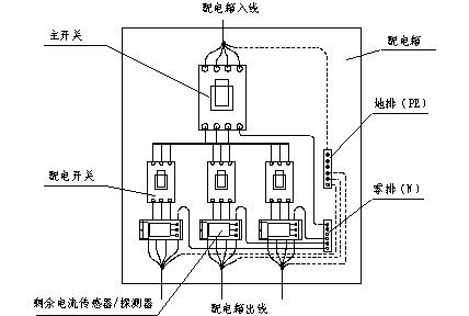 传感器安装在配电箱配电开关出线处的接法