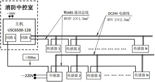 海湾8303实物图接线