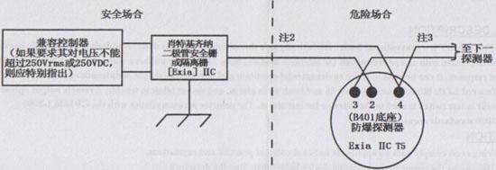 电化学eis 等效电路图