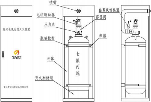 GQQ90/2.5JD柜式七氟丙烷自动灭火装置(单瓶组)结构示意图