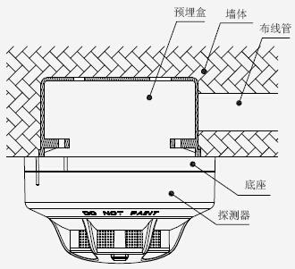 JTY-GM-TX3100A點型光電感煙火災探測器安裝示意圖