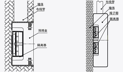 TX3225 复位器模块布线管暗装及明装示意图