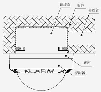 TX3303 光警报器安装示意图