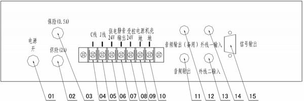 yjg4210dm多线广播控制系统 国泰怡安- 当宁消防网!