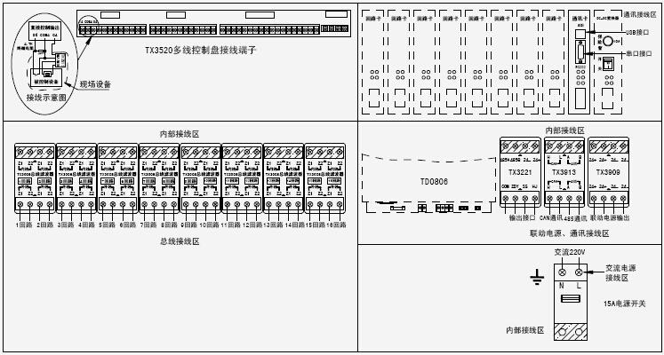 JB-QTL-TX3032火灾报警控制器外部接线端