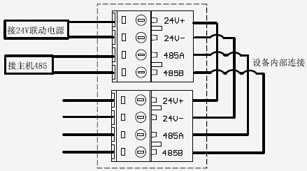 TX3503总线操作盘接线示意图