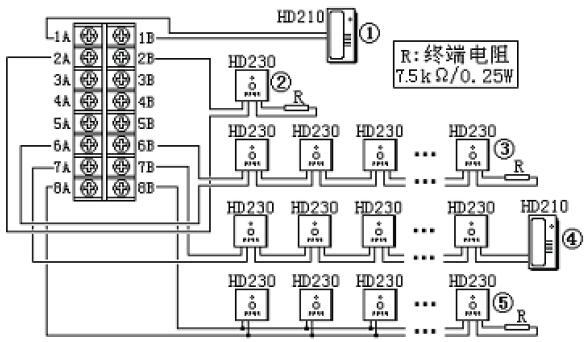 HDM2101消防电话总机系统连接示意