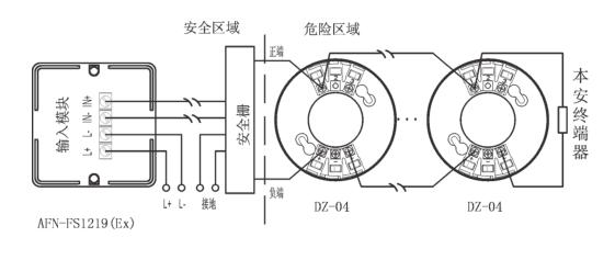 本安端回路接线分布参数满足分布电容小于0