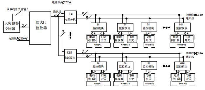 防火门监控器系统接线图