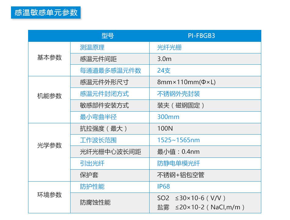 FI-FBGB3线型光纤光栅感温火灾探测器参数