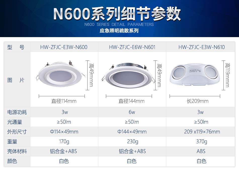 海湾N600系列应急照明设备参数