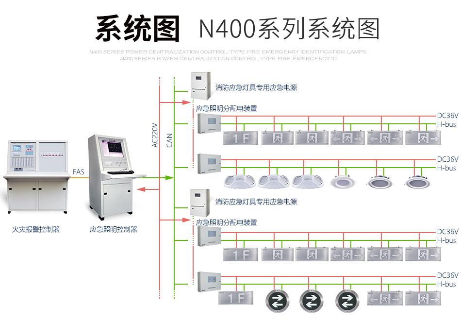 N400疏散指示灯系统图