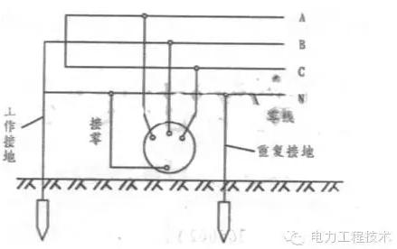 而电源中性点经消弧线圈接地,能在单相接地时消除接地点的断续电弧