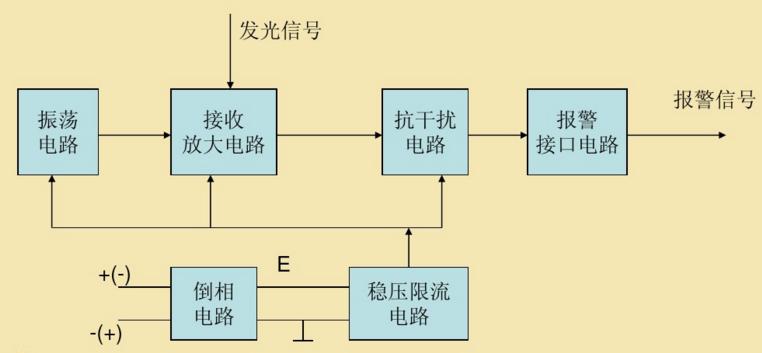 电路原理框图