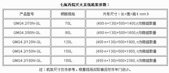 QMQ4.2/70N-QL有管网七氟丙烷灭火系统