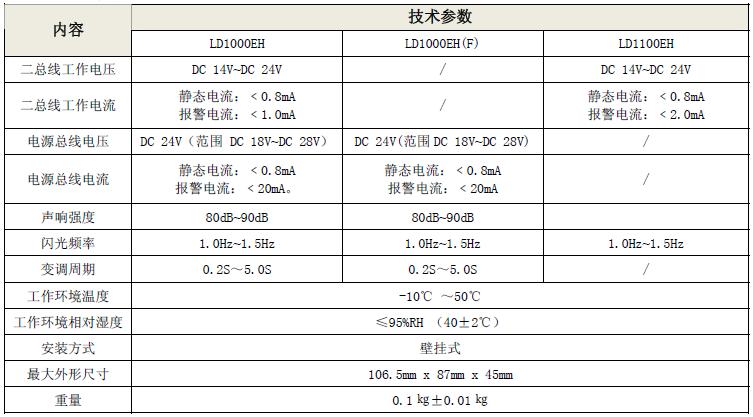 LD1000EH火灾声光警报器(编码型)